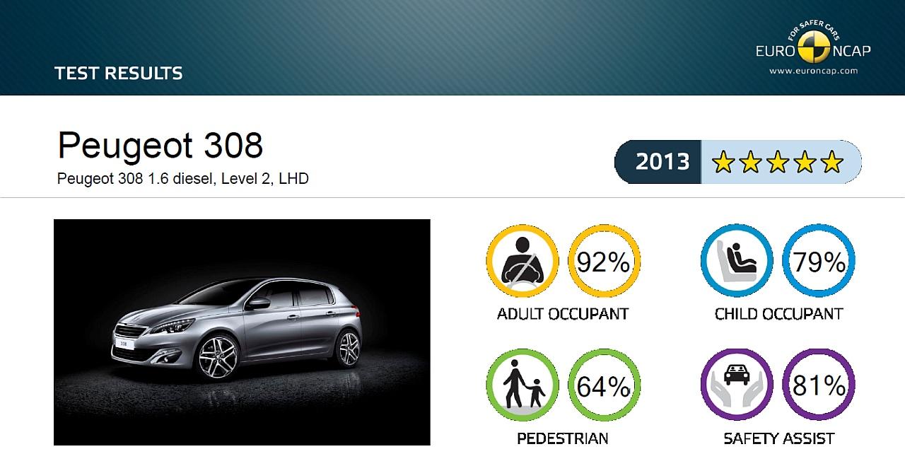 Test Peugeot 308GTi TopSpeed.sk