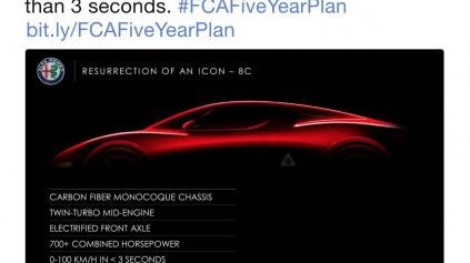 Príde nová Alfa Romeo GTV a 8C?