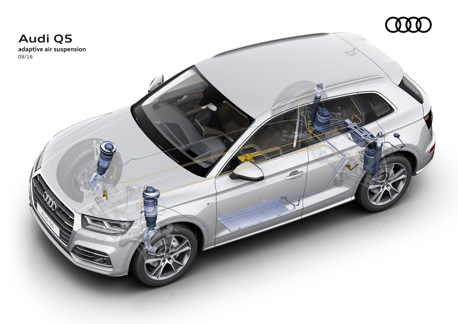 Audi Q5 2016 2. generácia