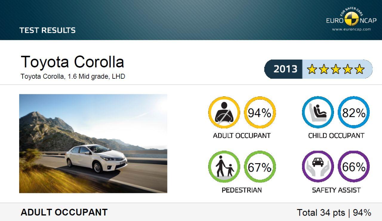 Topspeed.sk test Toyota Corolla 2017