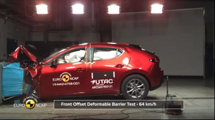 Nová Mazda 3 Euro NCAP prešla s výborným výsledkom