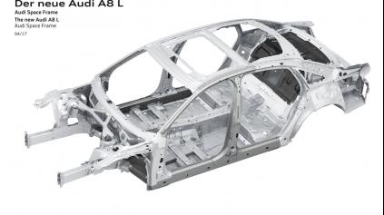 Karoséria Audi A8 bude ťažšia aj napriek použitiu horčíka a karbónu