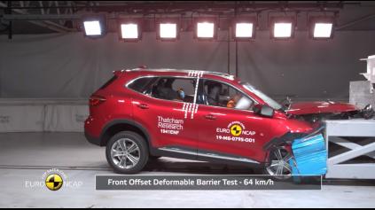 Nové MG HS Euro NCAP zvládlo na plný počet hviezdičiek