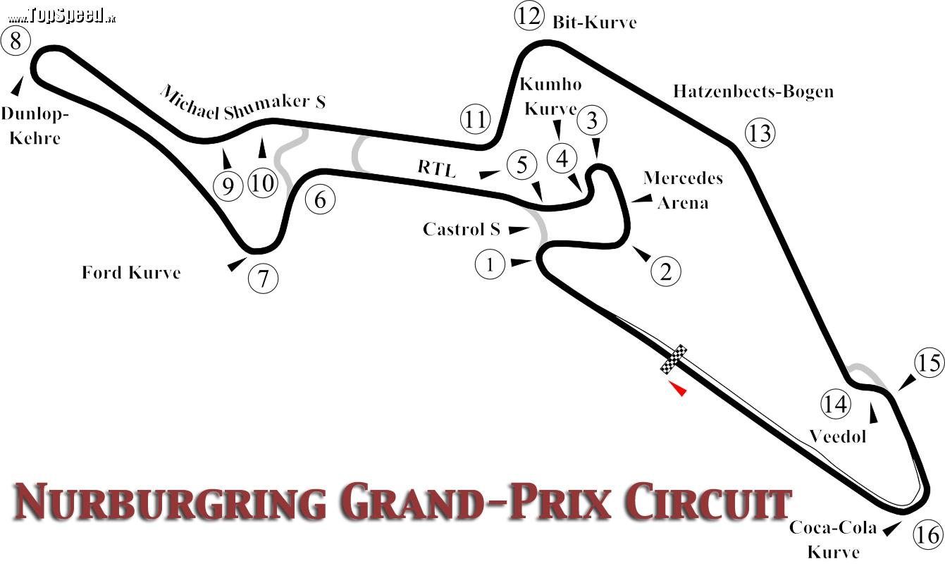 Základná schéma okruhu Nurburgring Grand Prix s menami zákrutu a pasáži