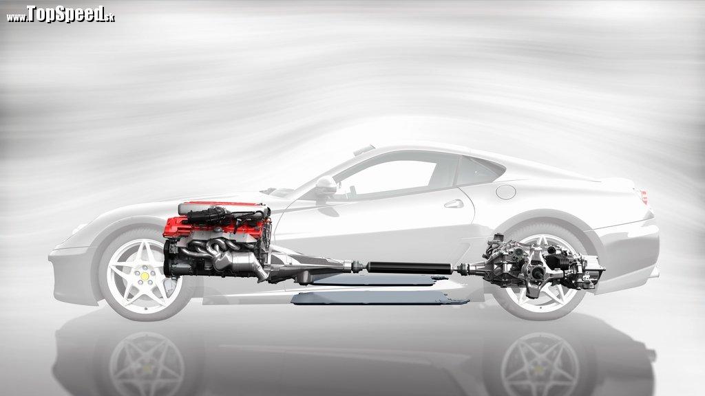 Prierez technikou Ferrari 599 HY-KERS Hybrid. Pozrite si umiestnenie batérií v strede pod podlahou.