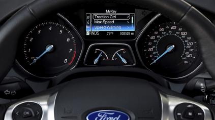 Ford dá rodičom nad deťmi-vodičmi lepšiu kontrolu a bezpečnosť