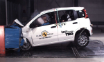 EuroNCAP: Fiat Panda 0 hviezdičiek, Jeep Wrangler len 1