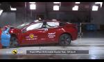V teste Euro NCAP Tesla Model 3 dostala veľa bodov za asistentov