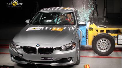Ako vznikli a čo hodnotia testy Euro NCAP?
