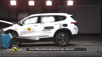 Hyundai Santa Fe Euro NCAP prešlo úplne bez problémov