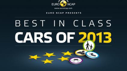 EURO NCAP: NAJLEPŠIE HODNOTENIE V ROKU 2013 ZÍSKAL ČÍNSKY QOROS 3!