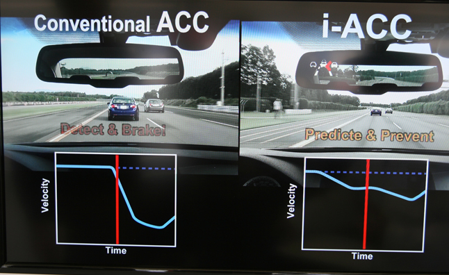 Honda i-ACC