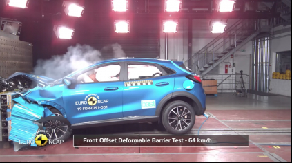 Ford Puma Euro NCAP testy zvládol veľmi slušne. Najslabšie má asistenty