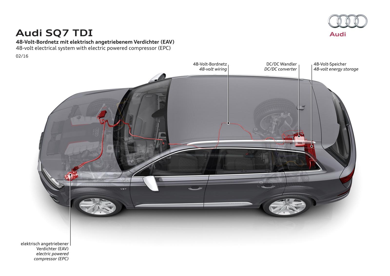48 voltova sieť v Audi SQ7