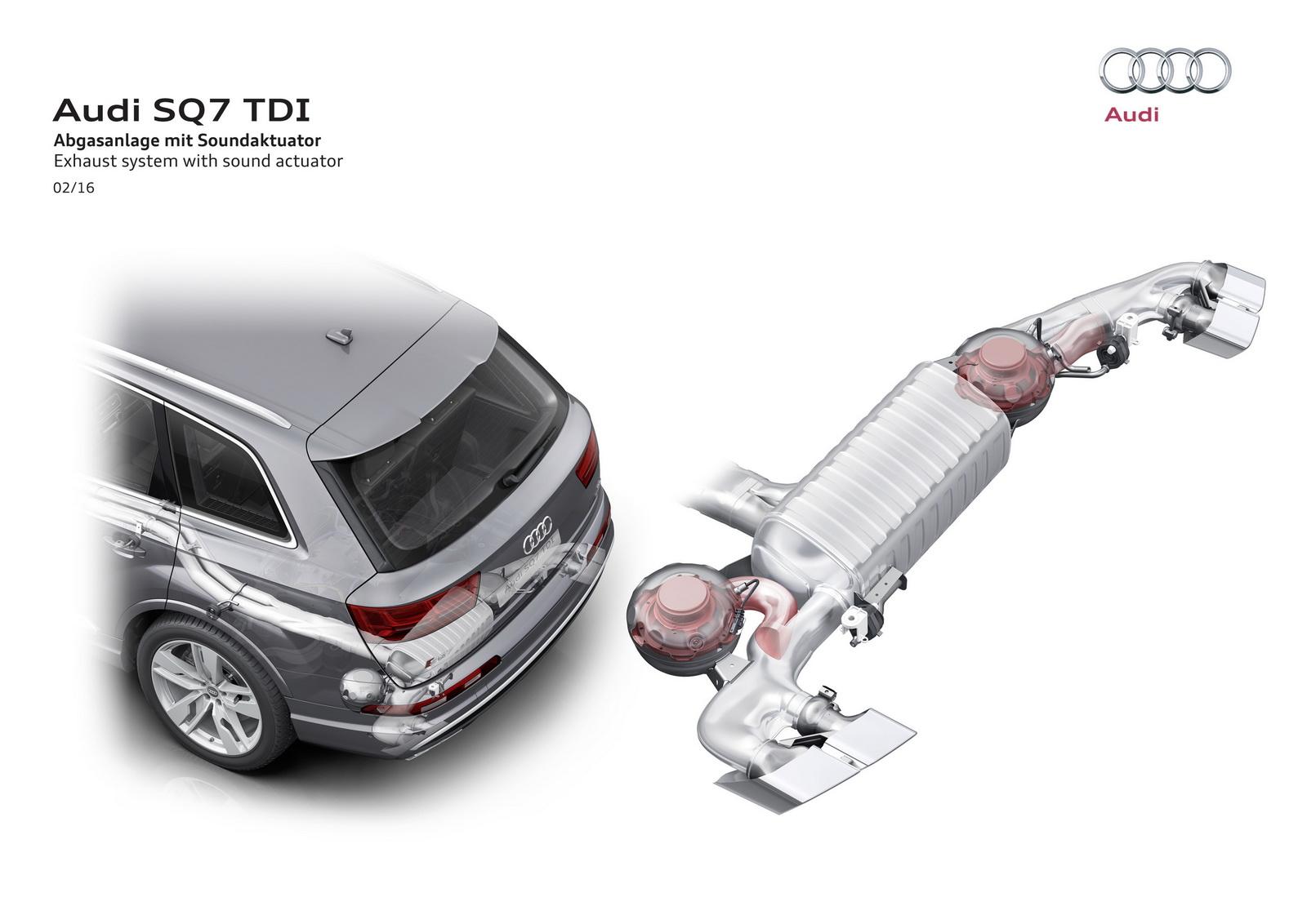 Audi SQ7 aktivny zvuk vyfukov