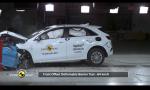 Euro NCAP Kia Ceed zvládla na 4 alebo 5 hviezdičiek. V čom je rozdiel?