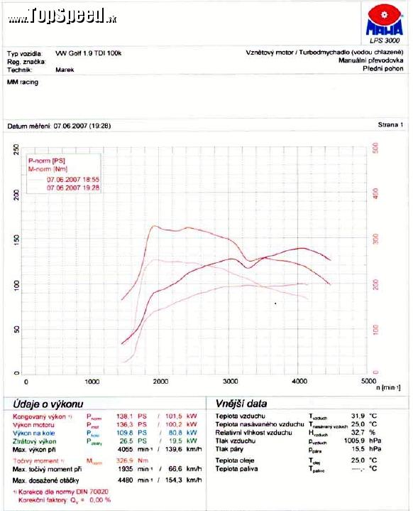 Graf pre porovnanie priebehu výkonu pred a po úprave motora 74 kW (100 k)