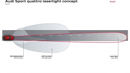 Pekelne výkonné laser lights 3. konceptu Audi Quattro dosvietia polkilometra!