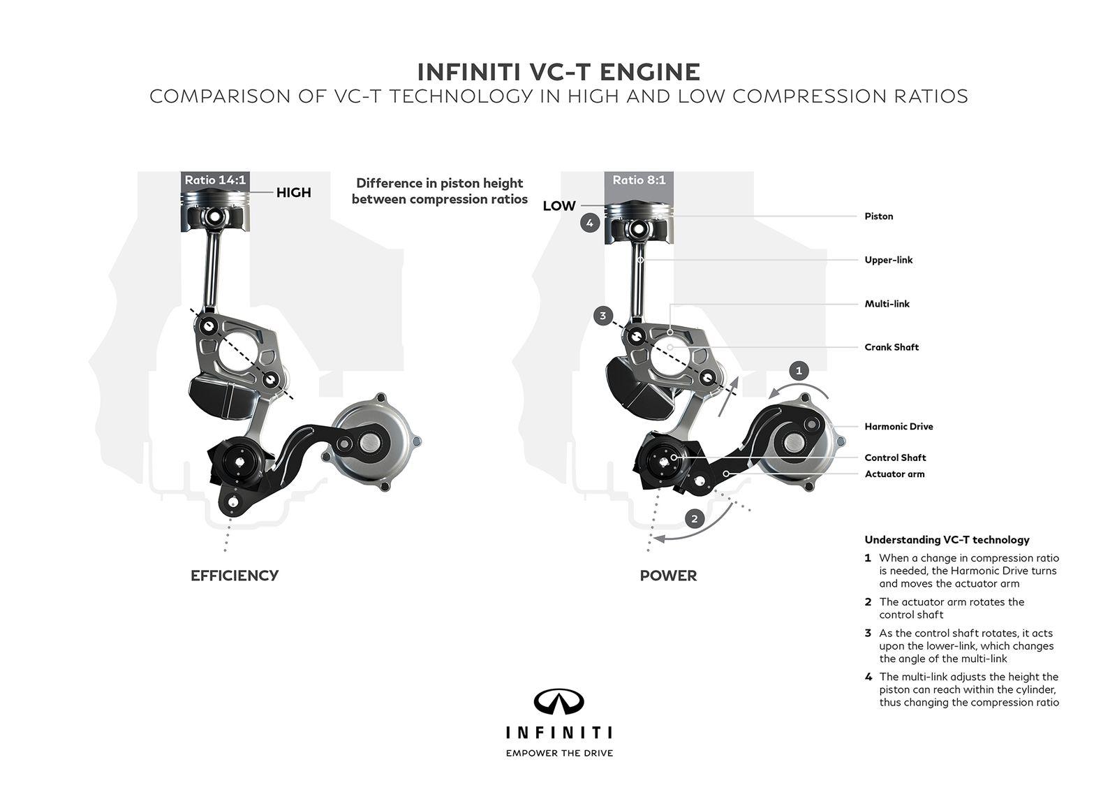 Infiniti VC-T