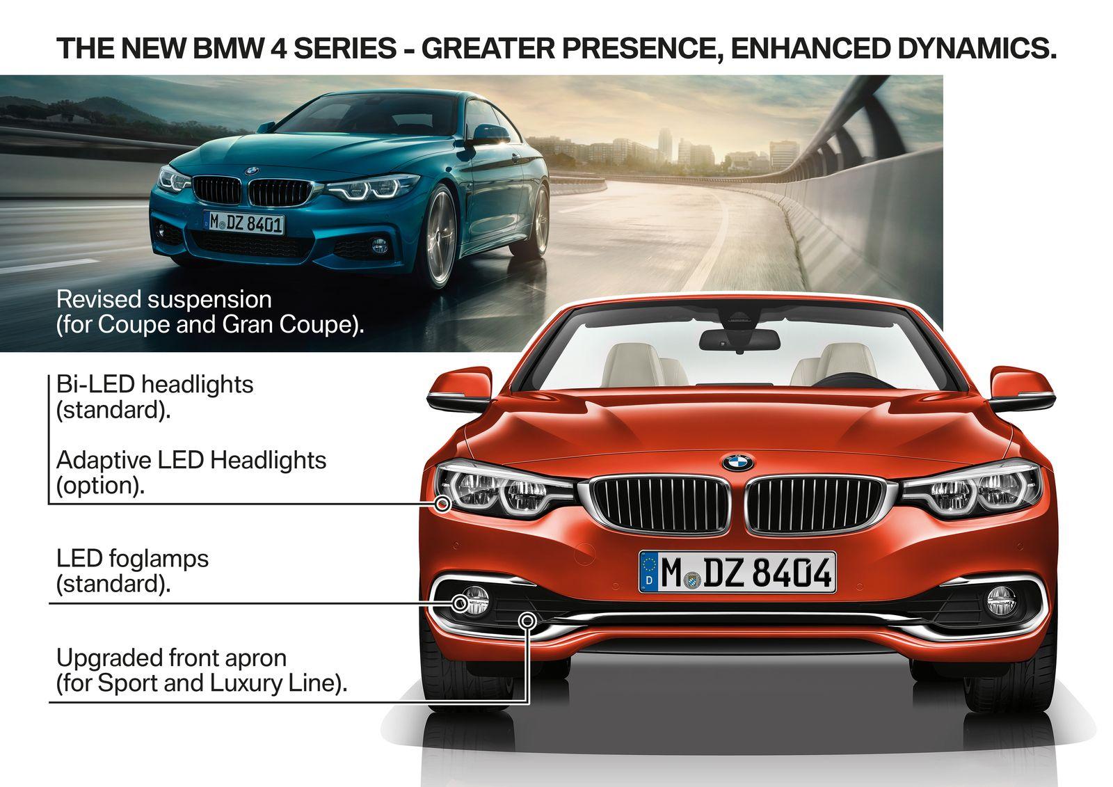 BMW 4 modernizácia