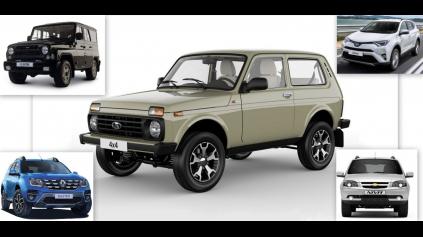SUV mánia ovládla aj východ. Toto sú najpopulárnejšie SUV v Rusku