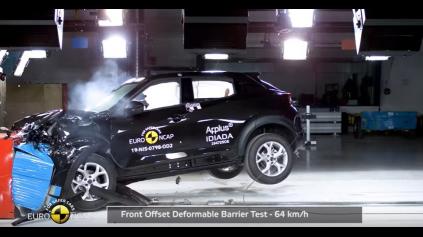 Nový Nissan Juke Euro NCAP prešiel bez vážnych problémov