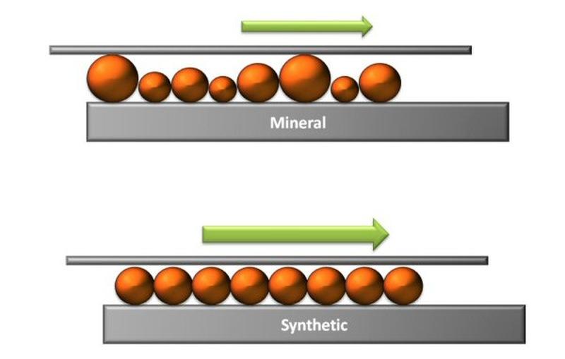 porovnanie struktury mineralneho a syntetickeho oleja