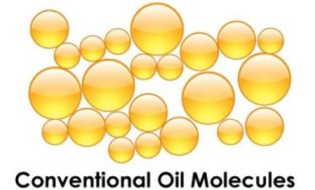 struktura molekul mineralneho oleja
