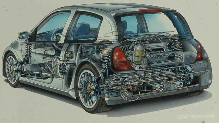 Pamatate Sa Na Renault Clio V6 Sport Topspeed Sk