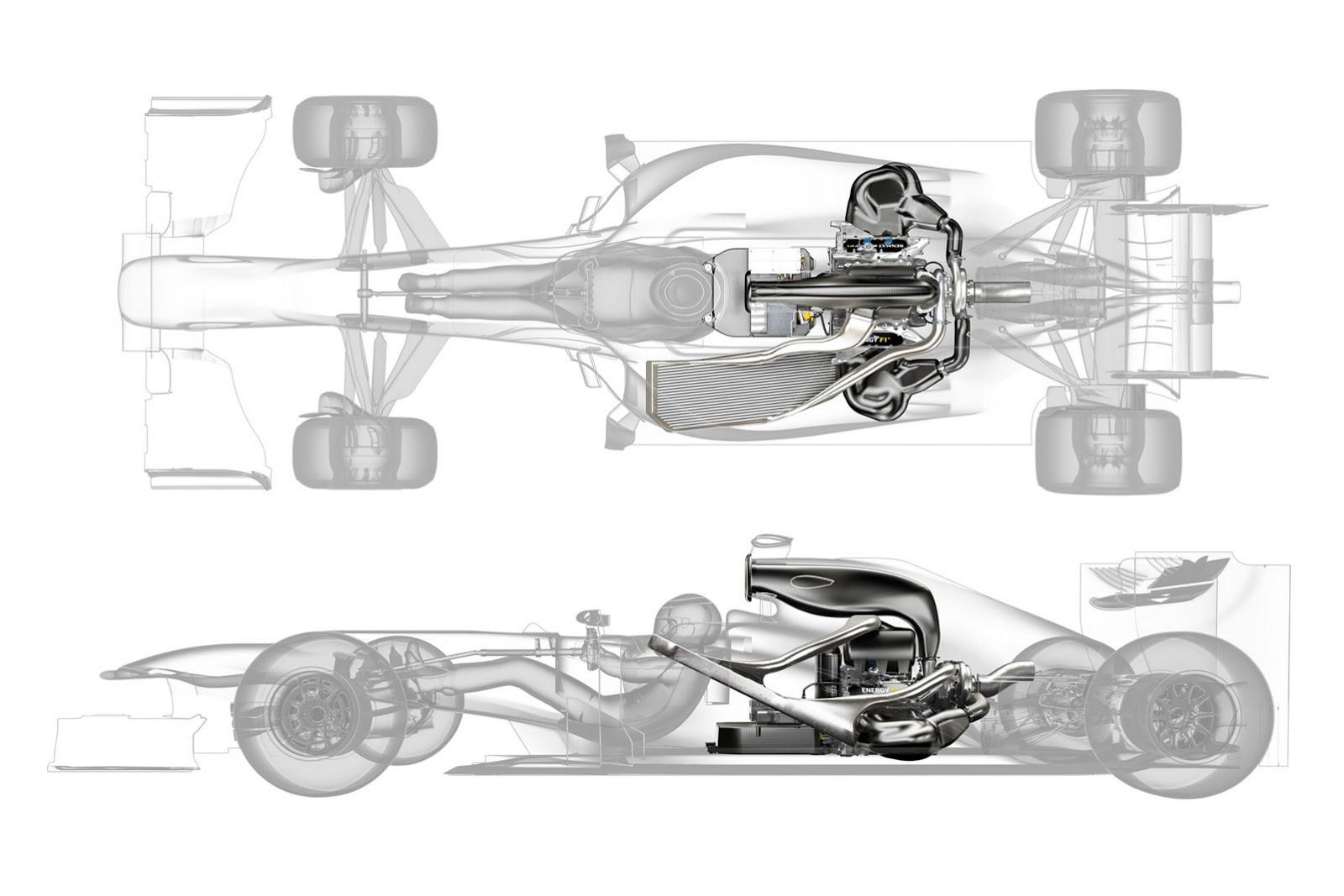 Uloženie V6 turbo motora v monoposte F1