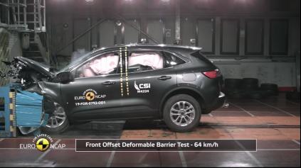 Ford Kuga Euro NCAP prešiel bez problémov na 5 hviezdičiek