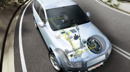 Viete, ako funguje ESP/ESC stabilizačný systém v autách?