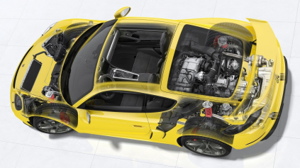 PORSCHE CAYMAN 718 GT4 NIE JE VRCHOL PONUKY. JEHO 420 K EŠTE PORASTIE