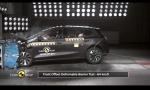 Nový Ford Focus Euro NCAP test po reparáte zvládol na 5 hviezdičiek