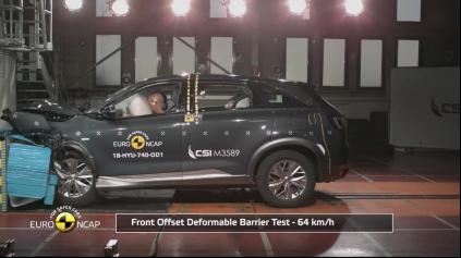 Hyundai Nexo Euro NCAP: prvé auto na vodík v teste